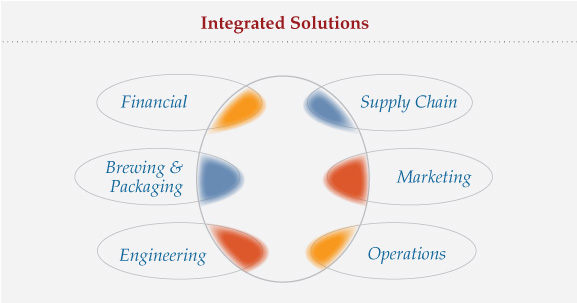 First Key - Integrated Solutions